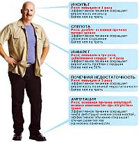 vilechit-saharniy-diabet-2-tipa-bez-lekarstv