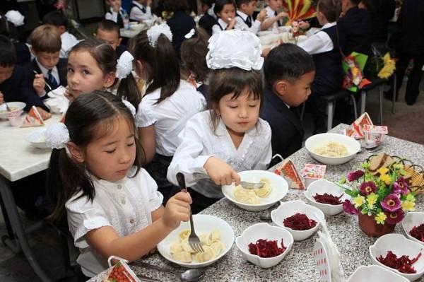 Компенсация за питание в школе. Компенсация за питание школьников. Как считается и кому полагается